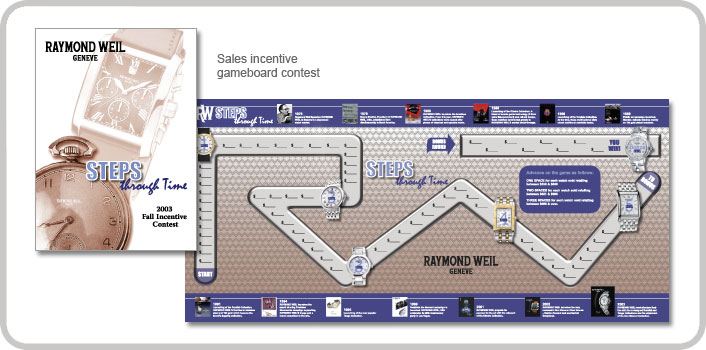 Sales incentive gameboard contest